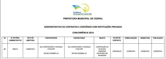 Blog obteve o demonstrativo de contratos e convênios da Prefeitura de Cedral