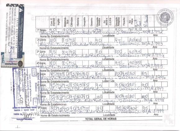 Documento diz que deputado concluiu 1ª do ensino fundamental em 1992, mas nesse período, segundo declaração do próprio deputado no vídeo, ele trabalhava viajando como vendedor