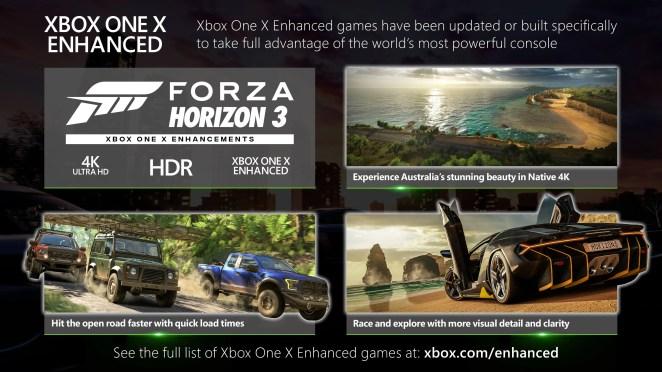 Forza Horizon 3 - Battle Card - Enhanced