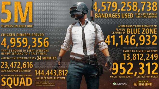 PlayerUnknown's Battlegrounds - PUBG5 Jacke