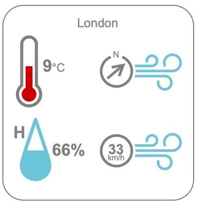 Wolfram Mathematica Raspberry Pi Weather Dashboard