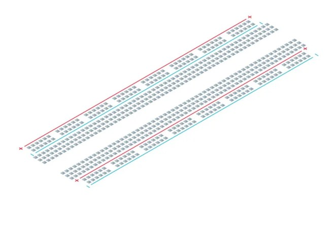 A breadboard is used to connect electronics. All five holes in a row are connected; all the long blue and red lines on the end are all connected (and are used to for power)