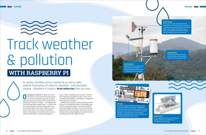 Track local weather & pollution