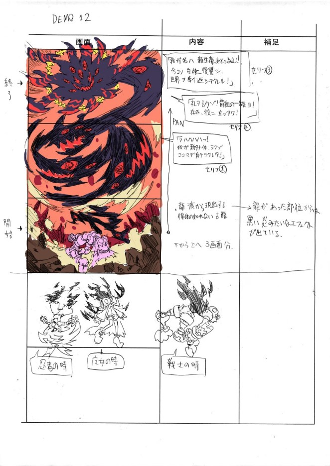 Dragon Marked for Death - Development story