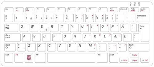 Denmark keyboard template