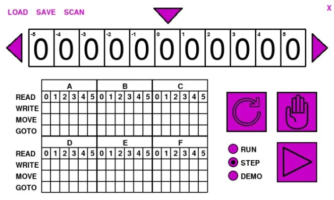 The computations are shown on screen, with the 'tape' at the top moving left and right to read and write zeroes and ones, as determined by the table of instructions