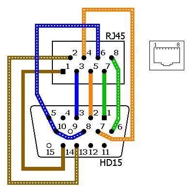 usb cord wire diagram 2010 pontiac vibe radio wiring bloggang.com : น้ำเค็ม - การเข้าหัว db15 , d_sub