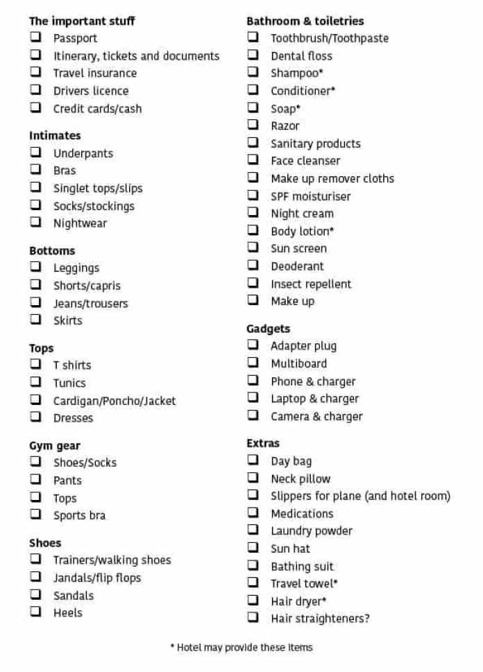 Print out packing list for travel