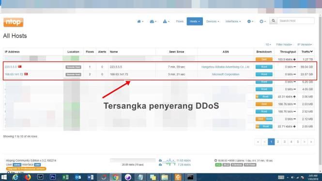 Server gue kena DDoS dari China