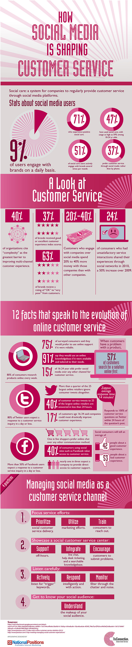 Customer-service-Online