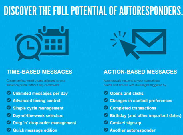 Autoresponder Software from GetResponse Review
