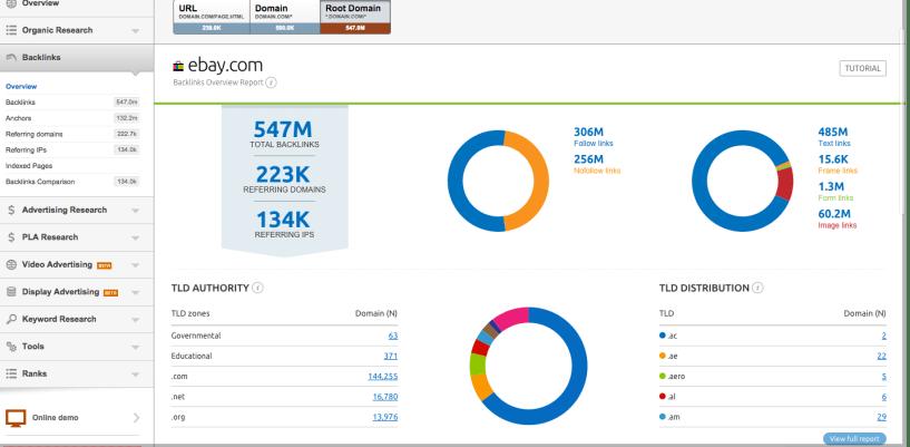 SEmrush Backlinks overview report