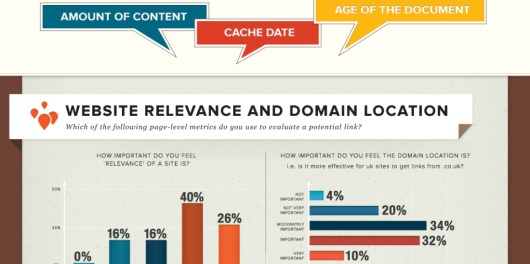 SEO-Quality-of-a-Link infographic