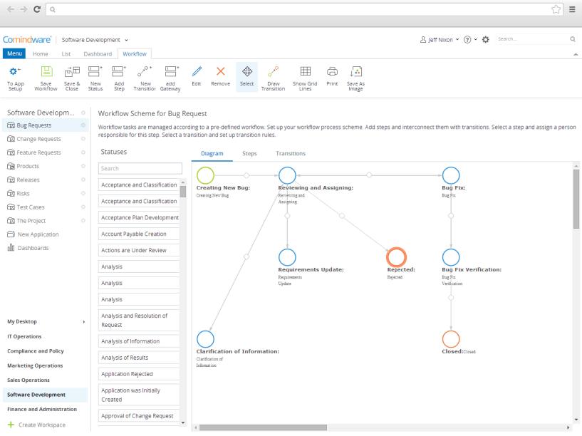 Commindware Workflow Builder