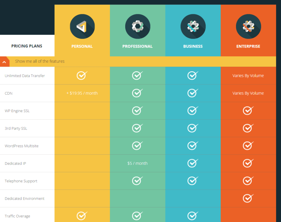 Managed WordPress Hosting Pricing WordPress Hosting by WPEngine