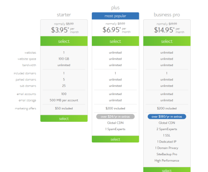Bluehost Website Hosting Shared Web Hosting With cPanel