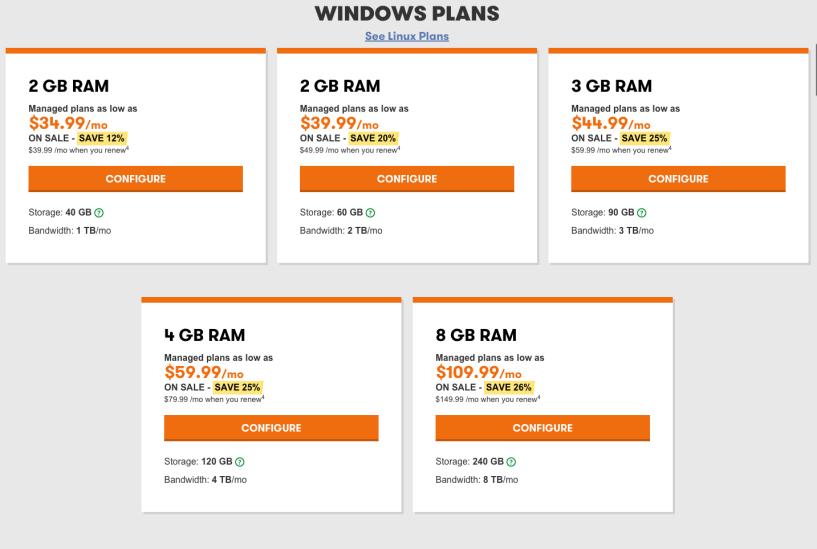 Godaddy Windows VPS Hosting