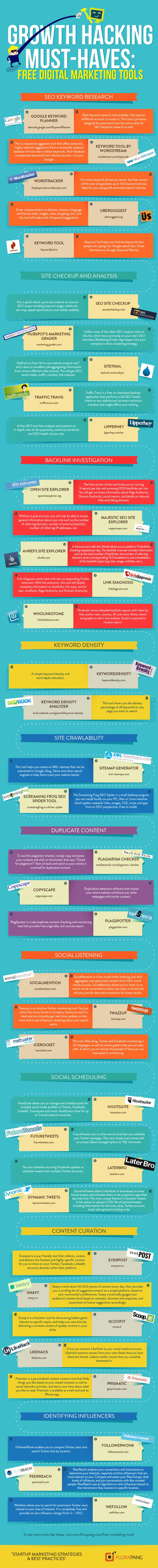 Growth Hack Digital Marketing Tools