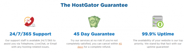 HostGator Support India - Hostgator Hosting Discount Coupon