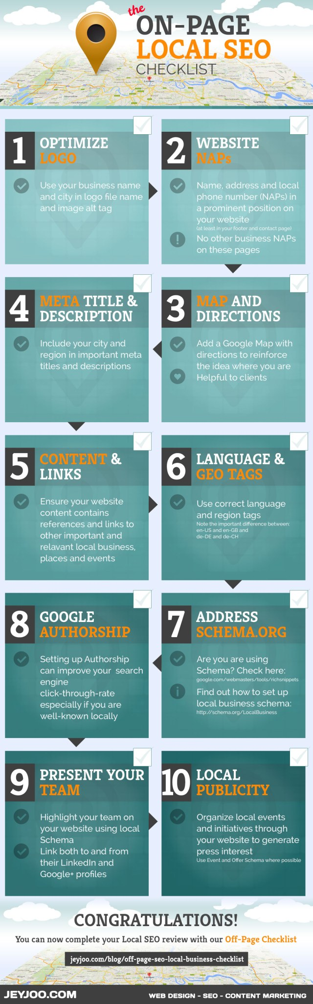 On-Page Local SEO infographic