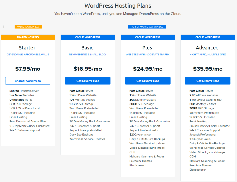 dreamhost wordpress pricing