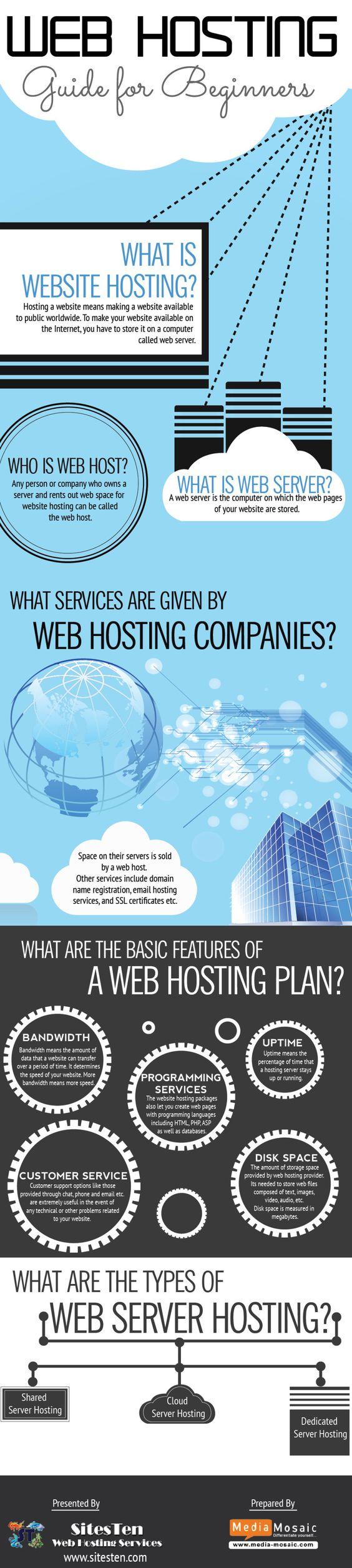 web hosting guide