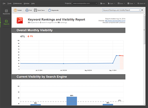 ranking reports SEO PowerSuite