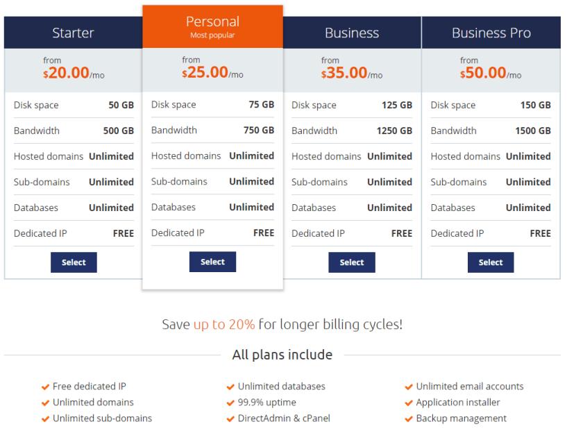 reseller-hosting-plans