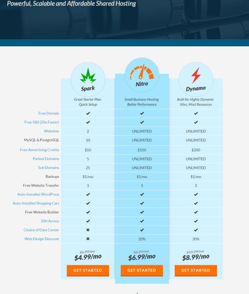 Web Hosting Hub Compare Hosting Plans