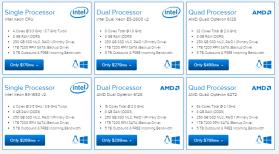 Liquidweb Managed Dedicated Servers