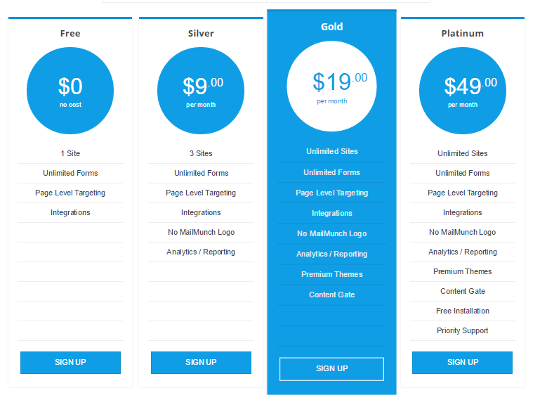 Mailmuch Monthly Pricing