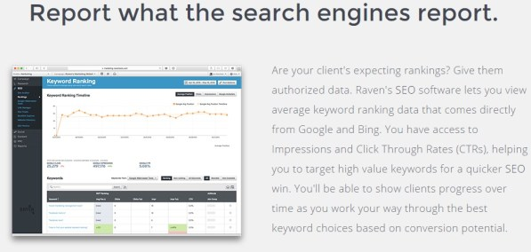 Raven tools review search engine report