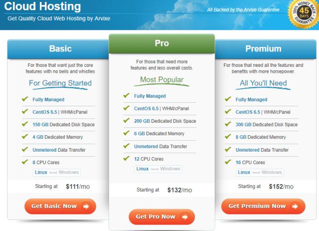 arvixe dedicated cloud hosting