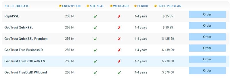 awardspace SSL Certificate