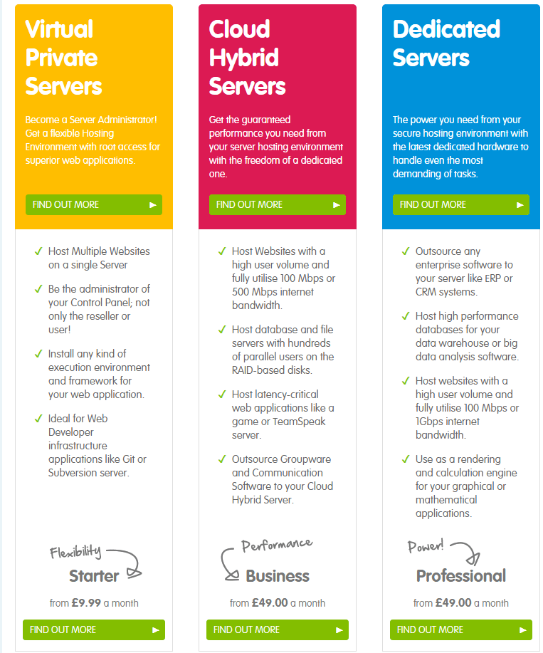 123 reg UK servers