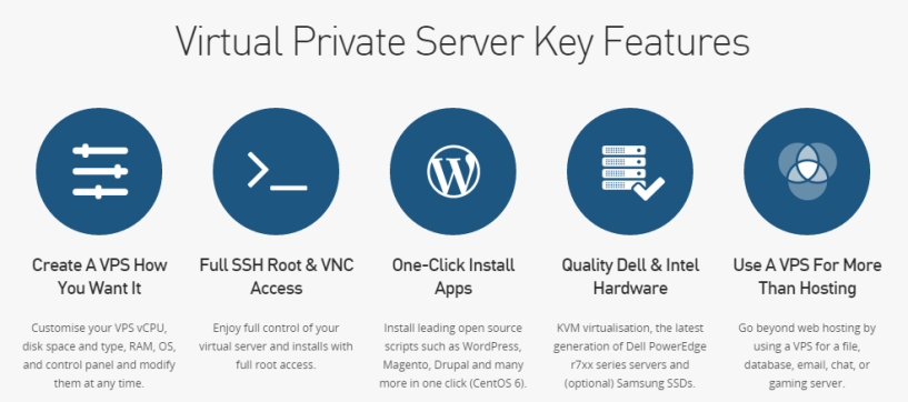 Heart Internet VPS features -Heart Internet Coupon Codes
