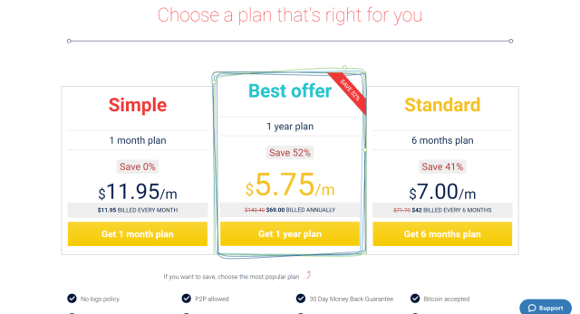 Nord vpn pricing features