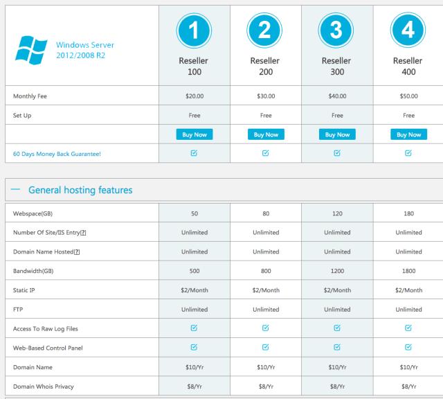 SmarterASP.NET Reseller Hosting Plan - SmarterASP.net Coupon Code