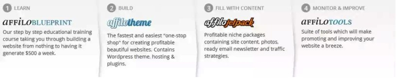 Affilorama membership Products