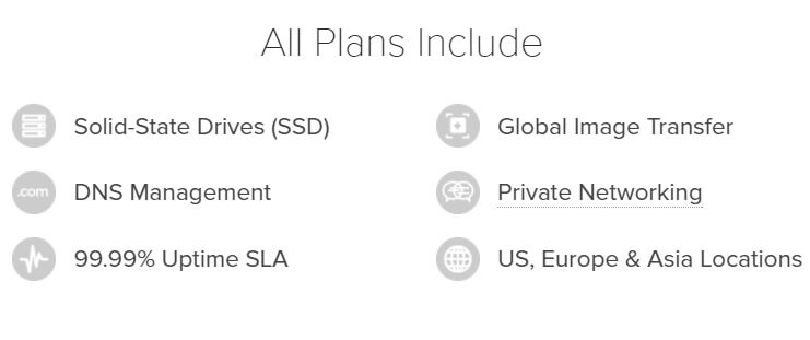 DigitalOcean Review all plans features