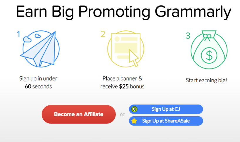 Affiliates   Grammarly