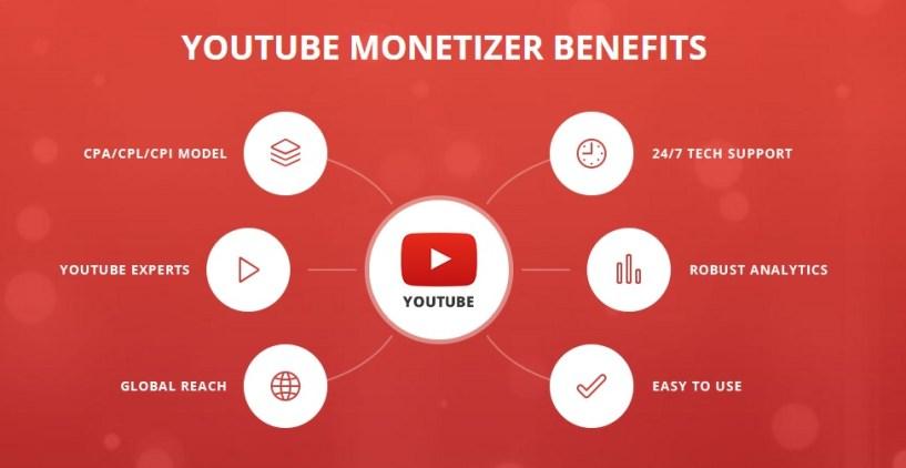mgcash youtube