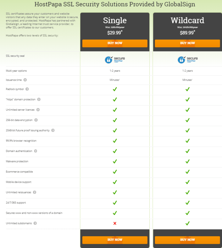 Hostpapa promo codes SSL certificates plans