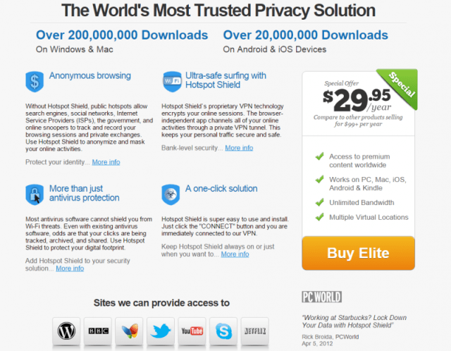 Hotspot Shield Elite VPN Coupon Codes
