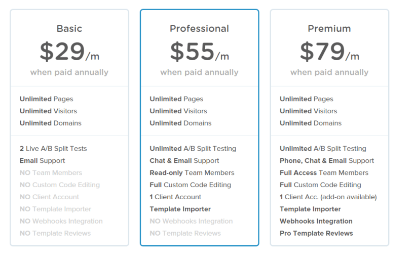 Instapage Plans and Pricing