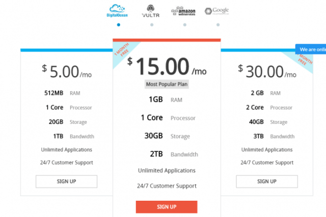 Cloudways Plans Pricing