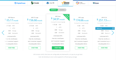 cloudways review- aws pricing