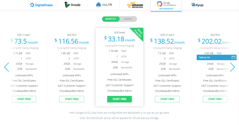 cloudways review- google cloud pricing