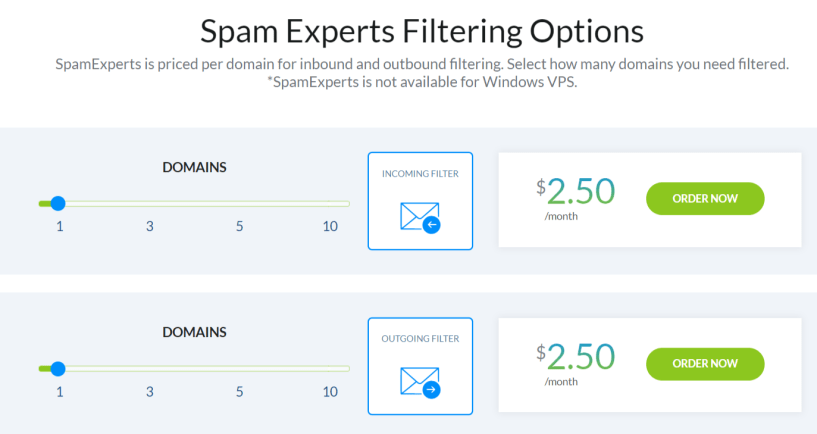 IO Zoom Review With Coupon - Spam Experts Email Filtering