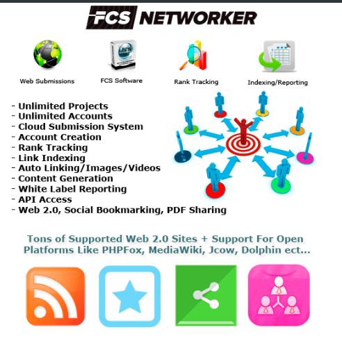 FCS Networker top features review